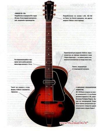 Gitara.Terry Burrows (Терри Барроуз) - Все о гитаре.